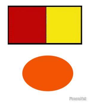 صورة كيفية دمج اللوان مع بعض