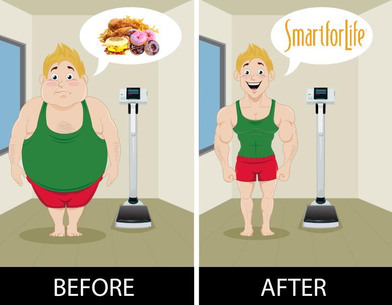 صورة حميات غذائية لانقاص الوزن خلال شهر