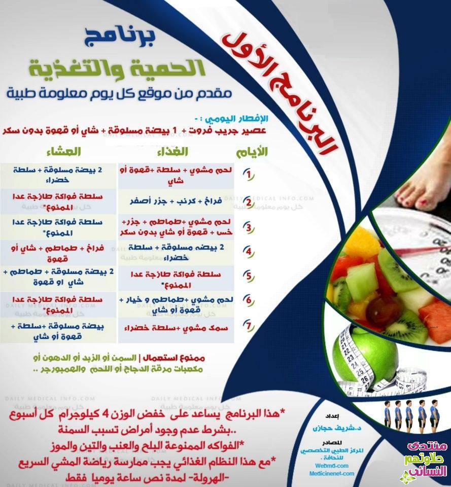 صورة برنامج غذائي للتنحيف
