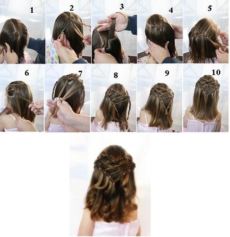 صورة طريقة عمل تسريحات الشعر للاطفال