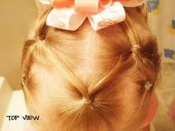 صورة احدث قصات الشعر للاطفال