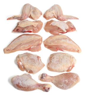 صورة تقطيع الدجاج تقطيع الفراخ