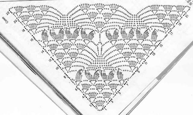 صورة كيفية صنع شالات بالكروشي للاطفال